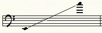 TromboneTransposition